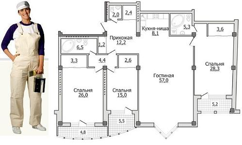 Этапы ремонта квартиры своими руками
